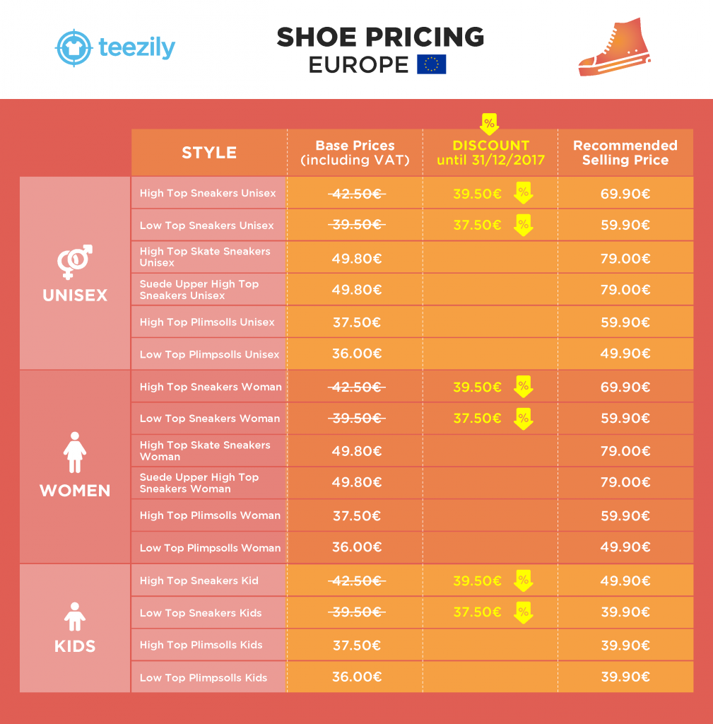 SHOE PRICING EUROPE