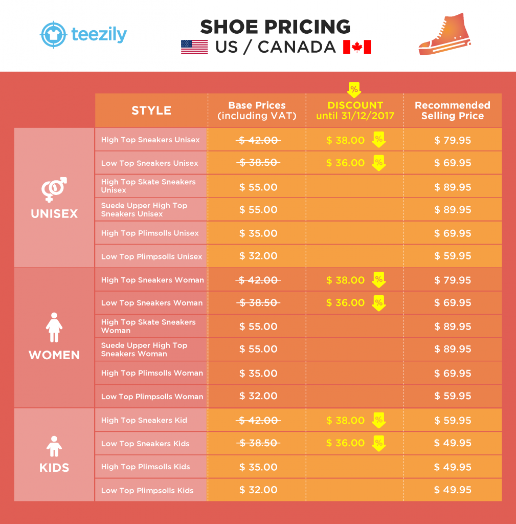SHOE PRICING US CANADA