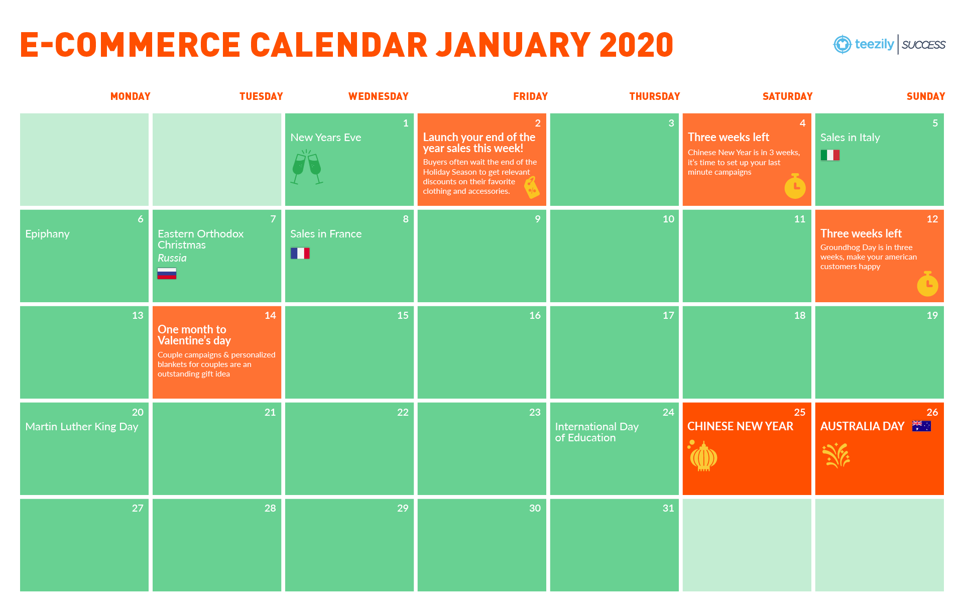 E-Commerce Marketing Calendar January 2020